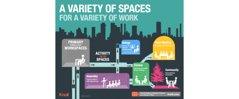 Activity Spaces